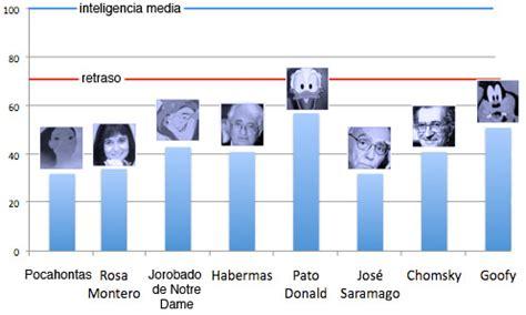 Calculan el cociente intelectual del Pato Donald | El ...