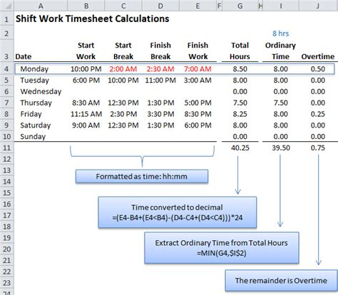 Calculating Time in Excel • My Online Training Hub