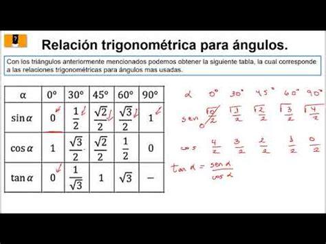 Calculo de ángulos trigonométricos. Vídeo 3, Tabla de ...