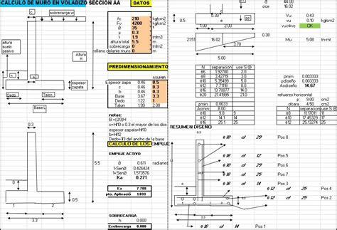 Cálculo de muro de contención en voladizo   Civil ...