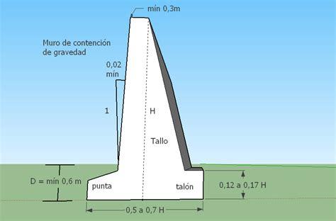 Cálculo de muro de contención   IngeCivil