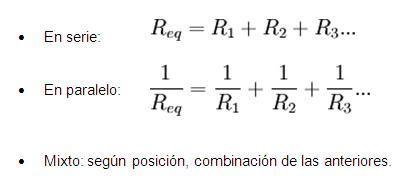 Calculo de resistencia equivalente.   Ritsa Electrónica