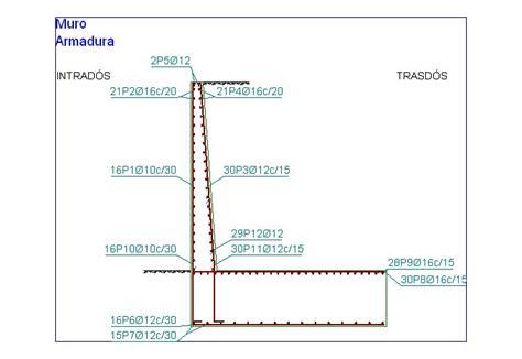 Cálculo muro contención arriostrado   Foros Sólo Arquitectura