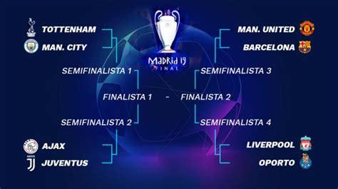Calendario Champions League: Emparejamientos de cuartos y ...