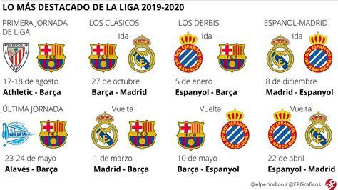 Calendario de la Liga 2019 2020