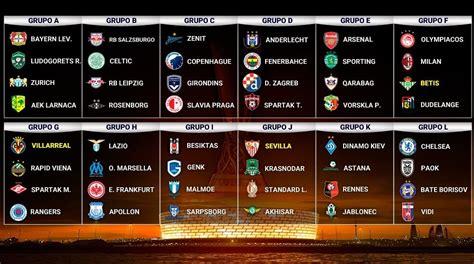 Calendario Europa League 2018 2019 | Fixture completo