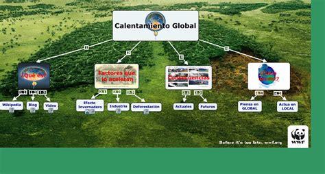 Calentamiento_Global   cambio climático