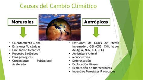 Cambio climatico colaborativo