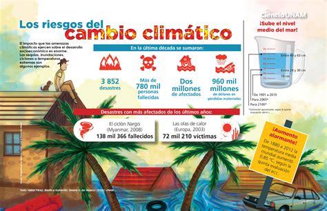 Cambio climático ¿cómo afecta?   Ciencia UNAM