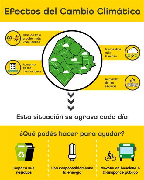 Cambio climático: concientización | Buenos Aires Ciudad ...