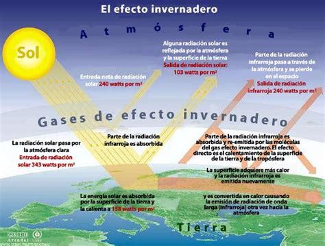 Cambio climático. Elementos clave   Cambio climático ...