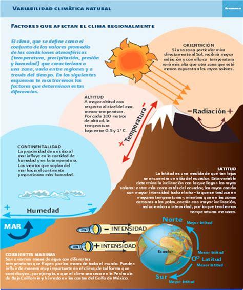 Cambio Climático | Portal Tabasco