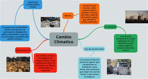 Cambio Climático | Rodrigo Cortés