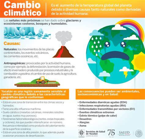 Cambio climático   Servicios de Salud de Yucatán   Cambio ...