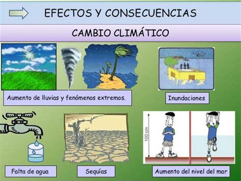 Cambio climático y Calentamiento global para niños ...