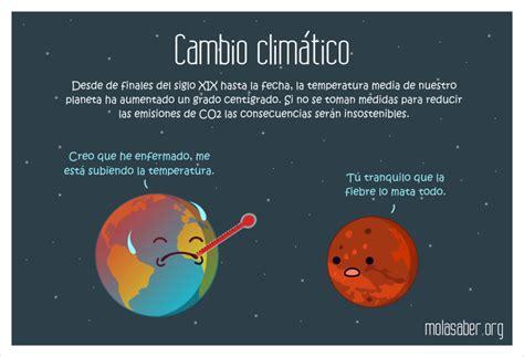 cambioclima   Calentamiento global para niños ...