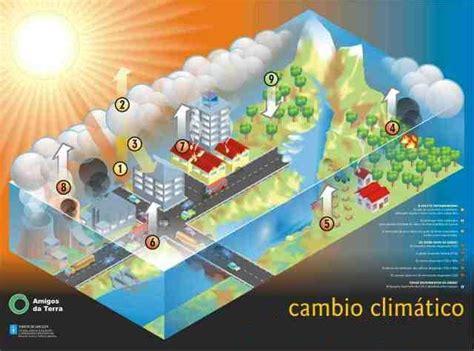 Cambios climaticos: Cambios climáticos