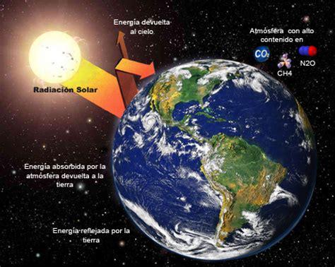 Cambios climáticos: CAUSAS