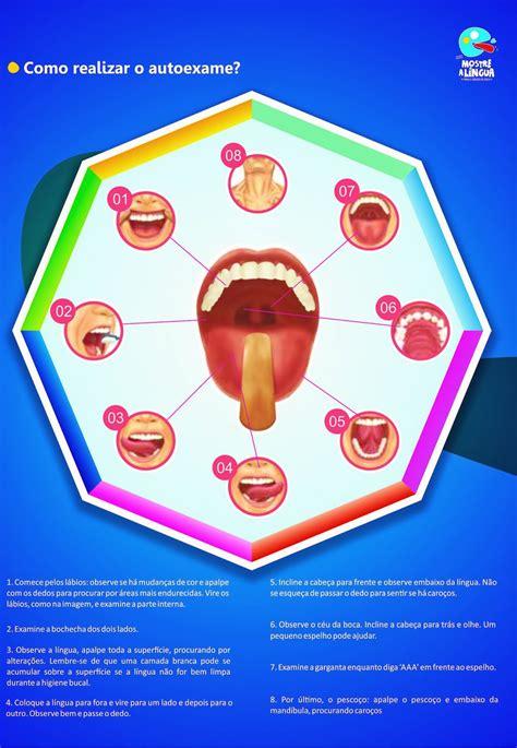 Campanha Mostre a Língua para o Câncer de Boca   Mãe bacana