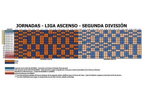 Campeonato Nacional de Costa Rica: Campeonato Nacional de ...