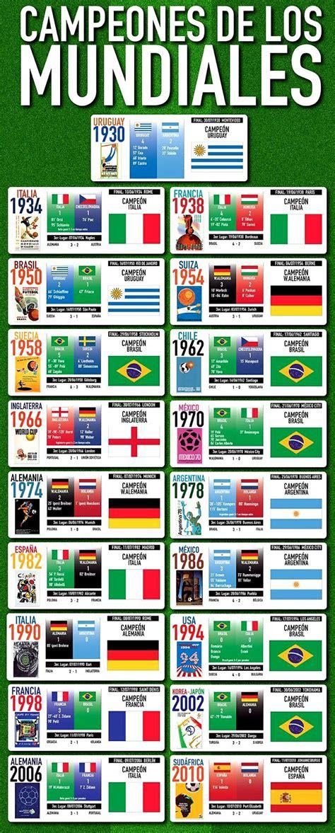 Campeones Mundiales   Futebol vintage, Futebol e Times de ...