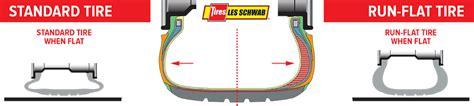Can I Mix Run flat Tires with Standard Ones?   Les Schwab