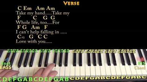 Can t Help Falling in Love  Elvis  Piano Cover Lesson in C ...