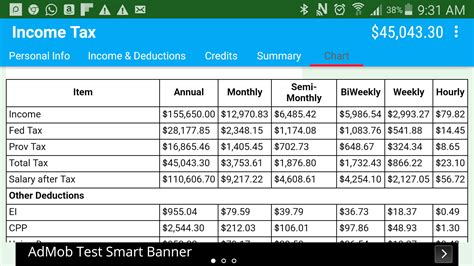 Canadian Income Tax Calculator   Android Apps on Google Play
