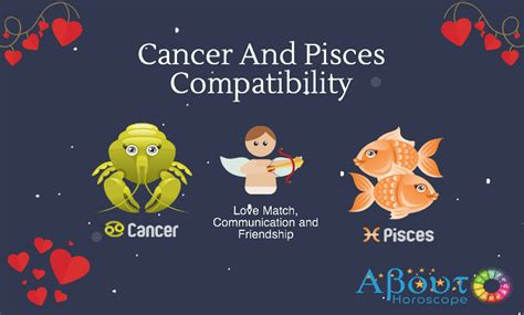 Cancer  And Pisces  Compatibility, Love And Friendship