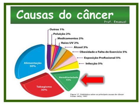 Câncer   arquivo atualizado