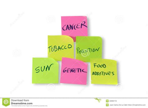 Cancer Causes Stock Photography   Image: 22005712