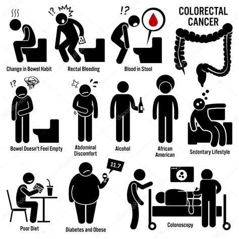 Cancer colorectal du côlon et du rectum Symptômes Causes ...