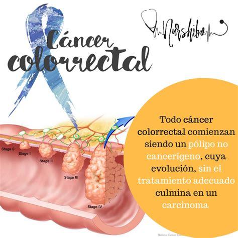 cáncer colorrectal