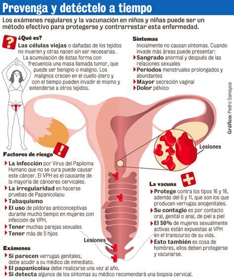 Cancer de cervix by TetsuyaKenshi on DeviantArt