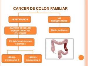 CANCER DE COLON 1
