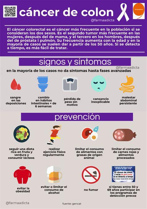 cáncer de colon   infografía   farmaadicta