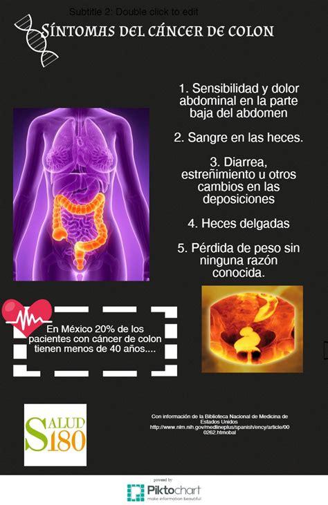 Cáncer de colon, más frecuente en jóvenes   Salud180