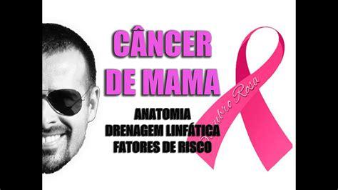 Câncer de mama: Anatomia, drenagem linfática e fatores de ...