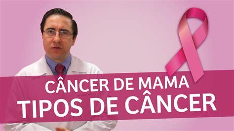 Câncer de Mama | Tipos de Câncer de mama | IMEB   YouTube