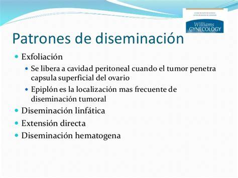 Cancer de ovario  2
