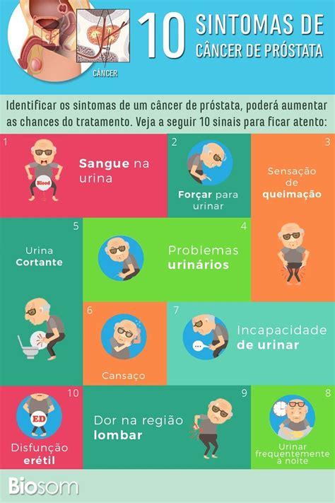 Câncer de Próstata? Saiba as Causas e os Tratamentos! | Biosom