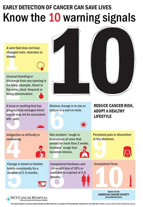 Cancer Early Detection Signals   10 Warning Signs | Early ...