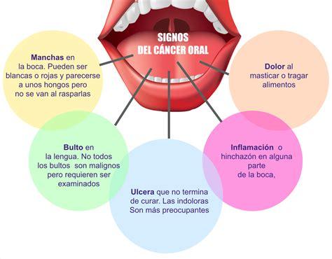 Cáncer Oral | Campaña Precoz Cáncer Oral