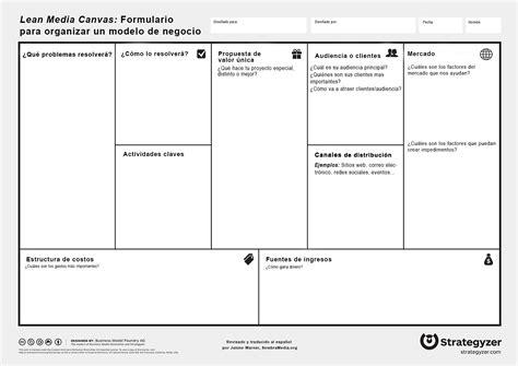 Canvas para Marketing Digital | Marketing Digital Blog