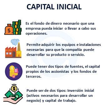 Capital inicial   Qué es, definición y concepto | Economipedia