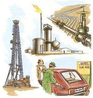 Características de la energía en el mundo: Tipos de ...