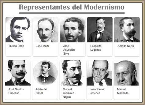 Caracteristicas de la Literatura Modernista en ...