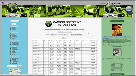 Carbon Footprint Calculator for Tracking Household Monthly ...