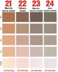 Carta De Colores Para Pintar Paredes Interiores | Colores ...