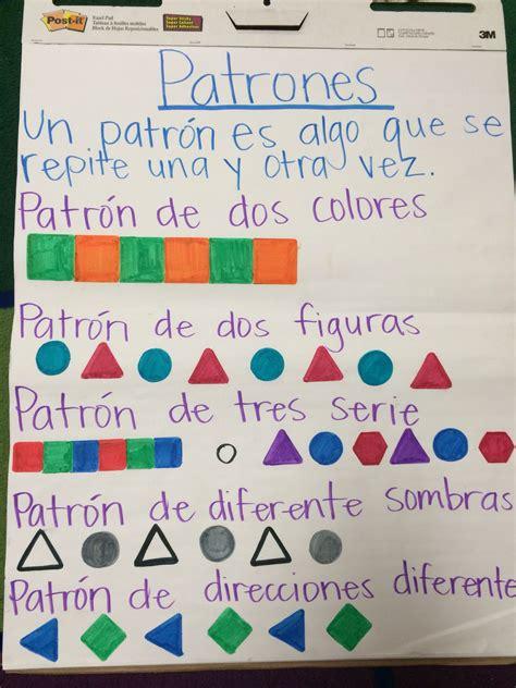 Cartel de patrones para kinder | Decor, Frame, Home decor